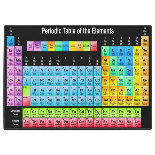 Periodic Table of the Elements Science Tempered Glass Chopping Board